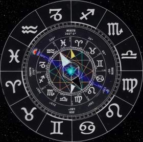 Sfaturi pentru a evita influențele neplăcute în perioada de retrogradare a lui Venus  (5 octombrie 2018, ora 22:04 – 16 noiembrie 2018, ora 13:51) în funcție de ascendentul natal