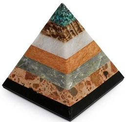 Piramida Pietre Semipretioase